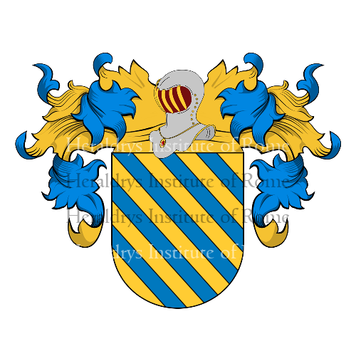 Coat of Arms of family Anhaia