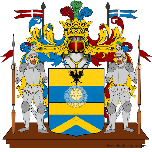 Coat of Arms of family Mollia