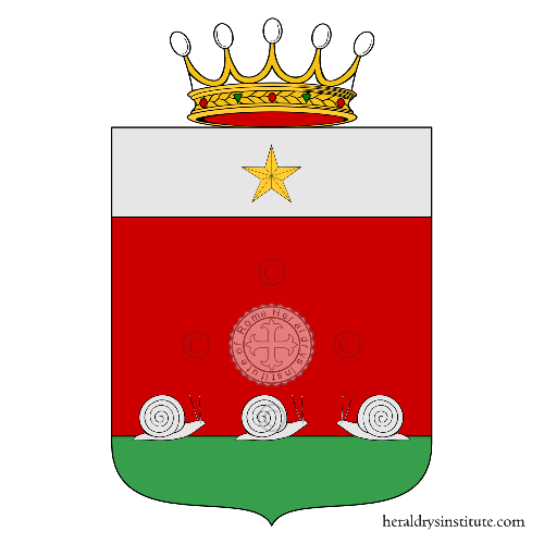 Coat of arms of family Zanoli