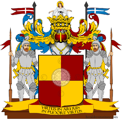 Coat of Arms of family Nera