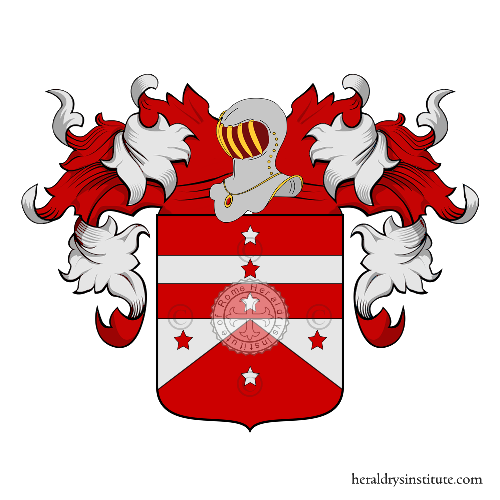 Coat of Arms of family Ancilla