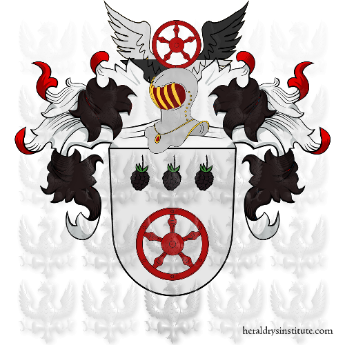 Coat of Arms of family Brahm