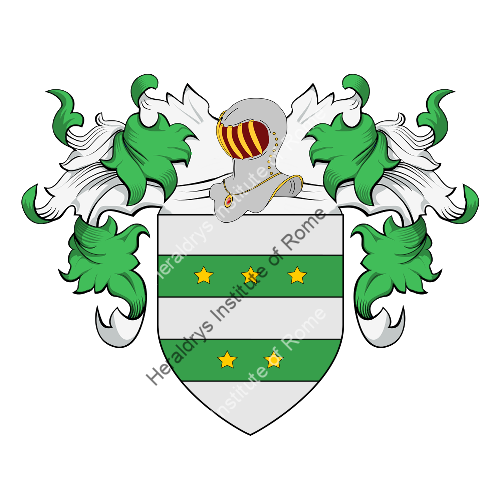Coat of Arms of family Palascine