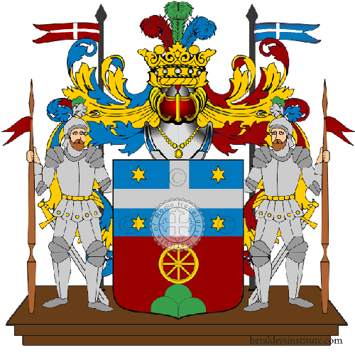 Coat of Arms of family Ceccaroni