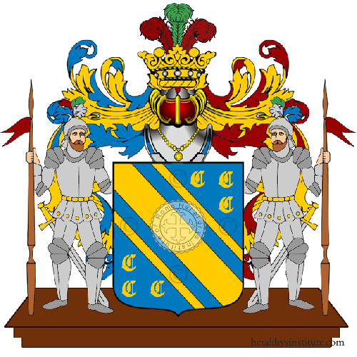 Coat of arms of family Praneri