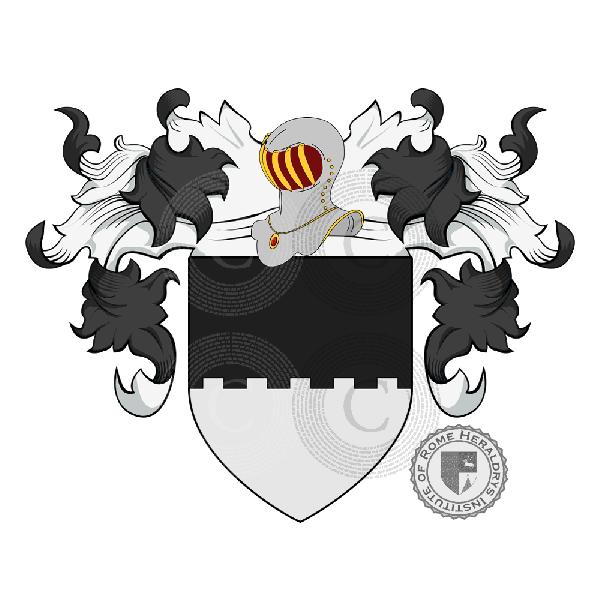 Roberti Familia Heraldica Genealogia Escudo Roberti