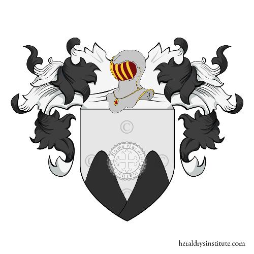 Roberti Family Heraldry Genealogy Coat Of Arms Roberti