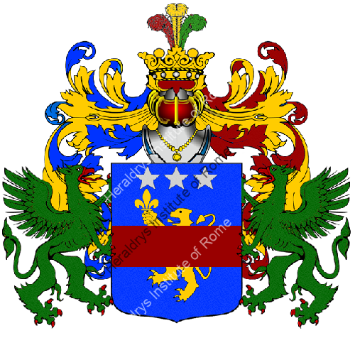 Coat of Arms of family Tuo Cognome Cappello