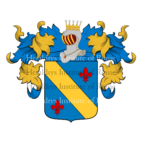 Coat of Arms of family Renoldo