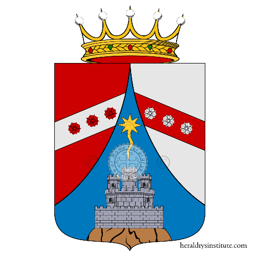 Coat of Arms of family Reya