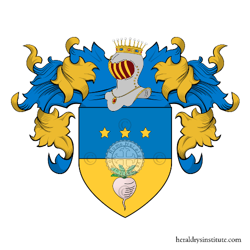 Coat of arms of family Ravicchio