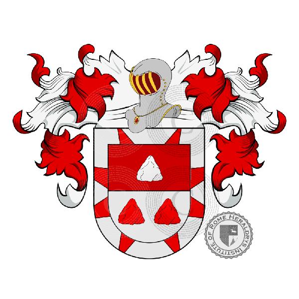 Familia roca her ldica genealog a escudo y origen appellido for Familia roca