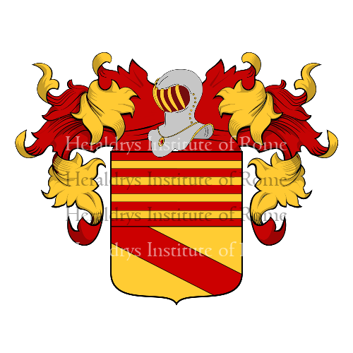 Coat of arms of family Santilli