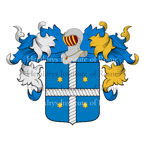 Coat of Arms of family Gifra