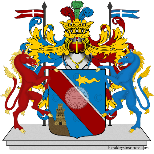 Coat of arms of family Emaria