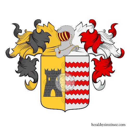 Notaio Pavia: Anfossi Stemma, Origine Cognome, Araldica, Genealogia