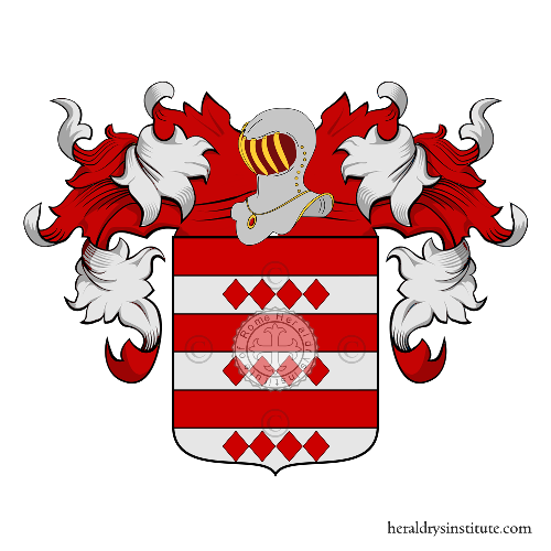 Coat of Arms of family Ragogna