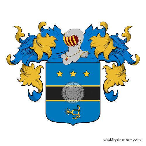 Coat of arms of family Fofi