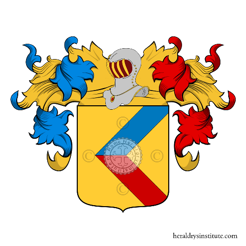 Coat of Arms of family Fo