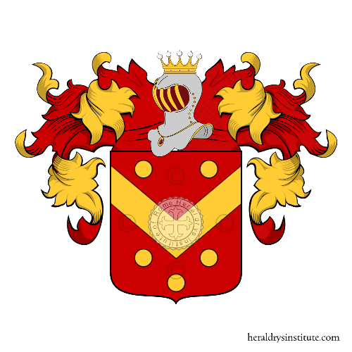 Coat of Arms of family Borella
