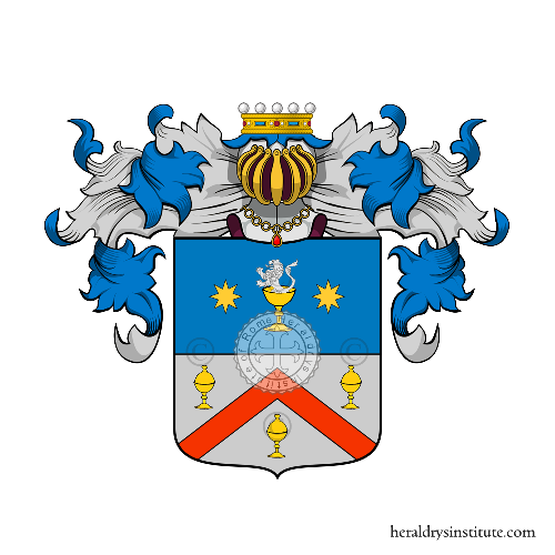 Coat of Arms of family Scoppi