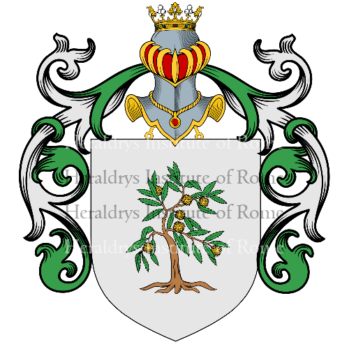 Coat of Arms of family Titta