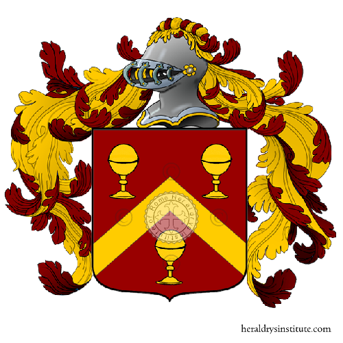 Coat of Arms of family Scoppo