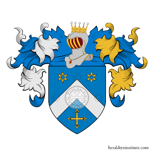 Coat of arms of family Soret