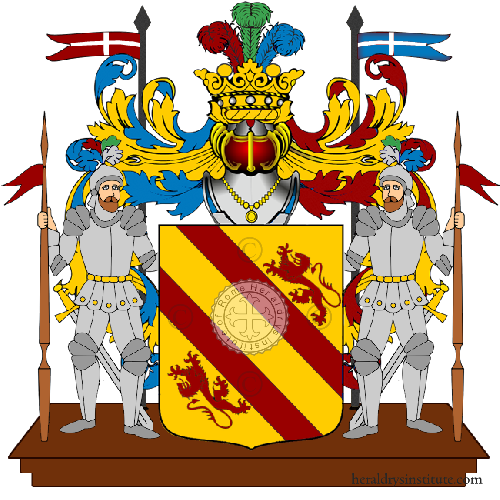 Coat of Arms of family Paone