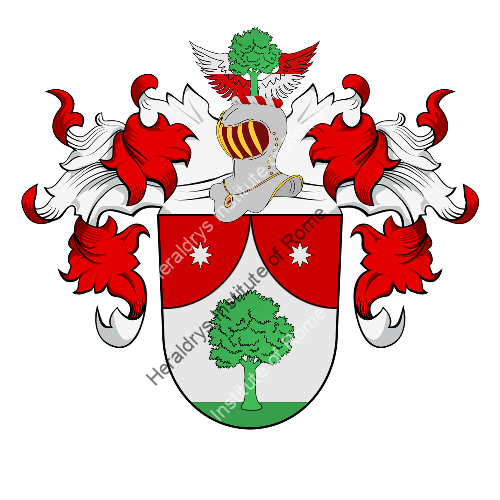 Coat of arms of family Birker