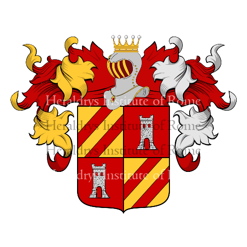 Coat of Arms of family Suchard