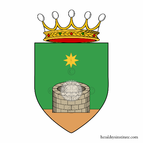 Coat of arms of family Zilio