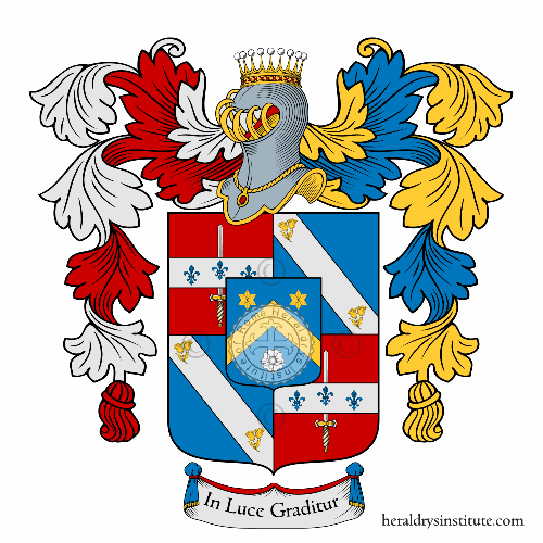 Coat of arms of family Horrer