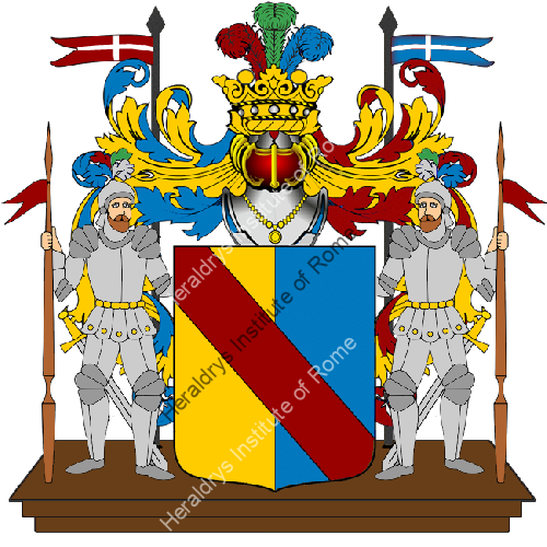 Coat of Arms of family Renzo
