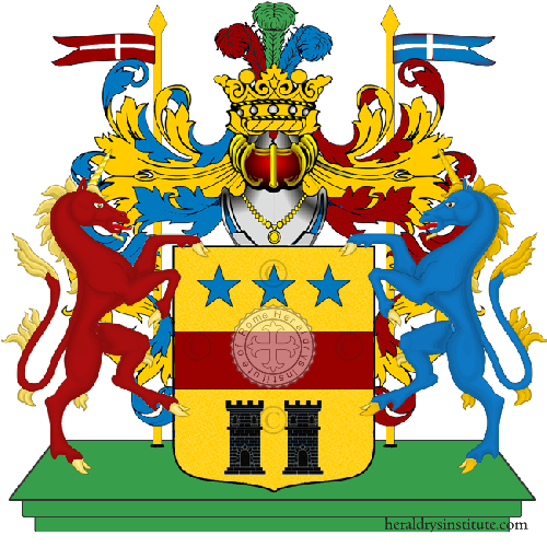 Coat of arms of family Palmisciano