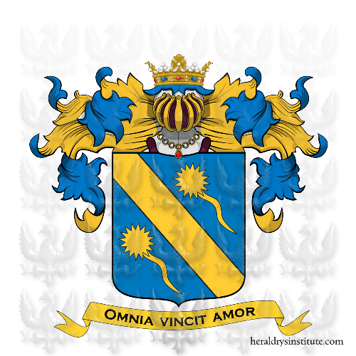 Coat of Arms of family Difilo
