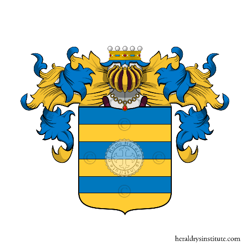 Coat of Arms of family Zullia