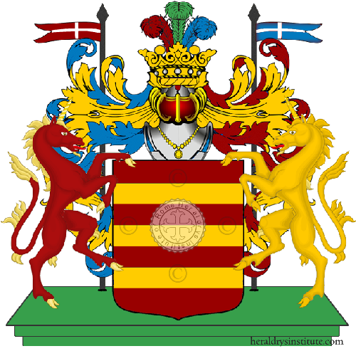 Coat of Arms of family Meazzi