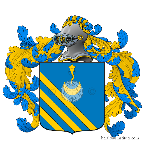 Coat of Arms of family Muffoni