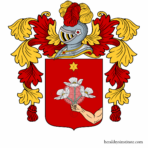 Coat of arms of family Fioruzzi
