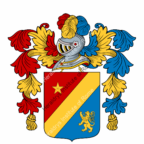 Coat of arms of family Zaramella