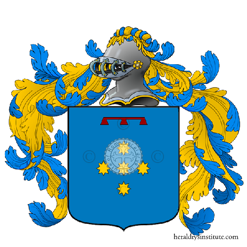 Coat of Arms of family Premaschi