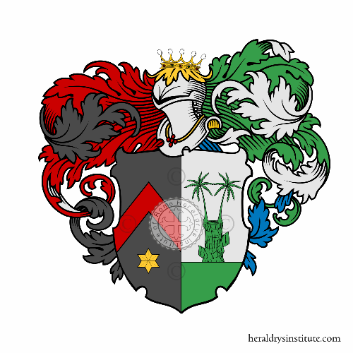 Coat of arms of family Birkenstamm
