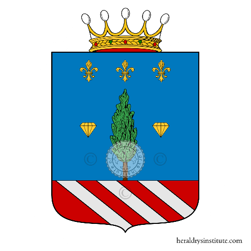 Coat of arms of family Racchetti