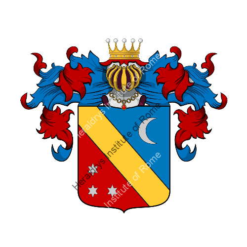 Coat of Arms of family Nirta