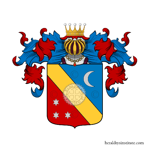 Coat of Arms of family Zimei