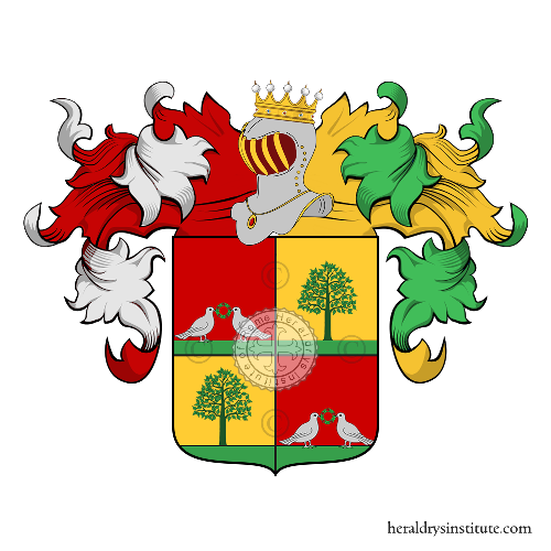 Coat of Arms of family Scanza