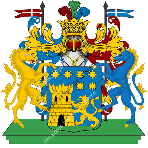 Coat of Arms of family Pangi