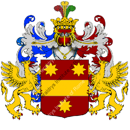 Coat of Arms of family Padulle