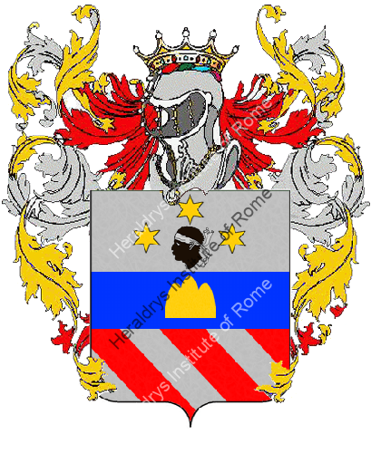 Coat of Arms of family Tairo